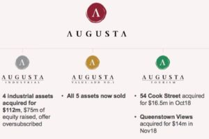 Augusta starts 'warehousing' tourism assets for fund launch