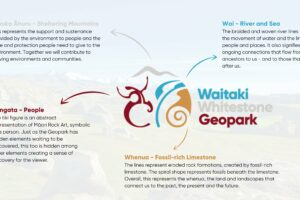Geopark targets tourism transition with new look